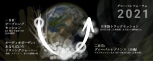 グローバルフォーラム